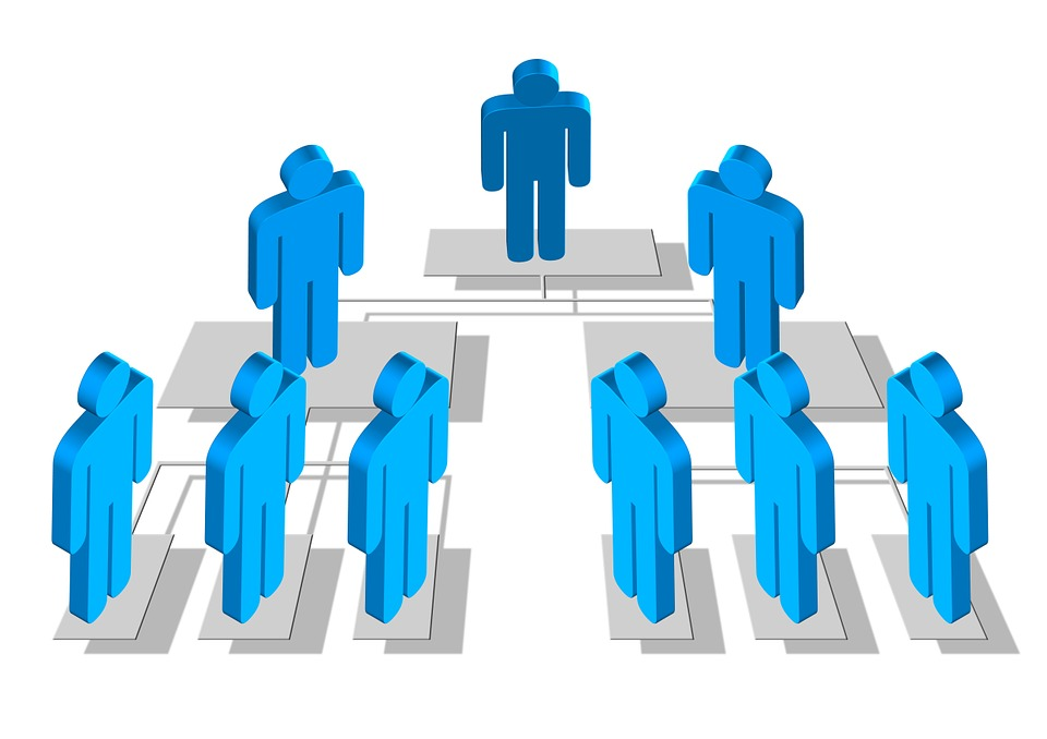 Woman Organization Silhouettes Man Hierarchy Human
